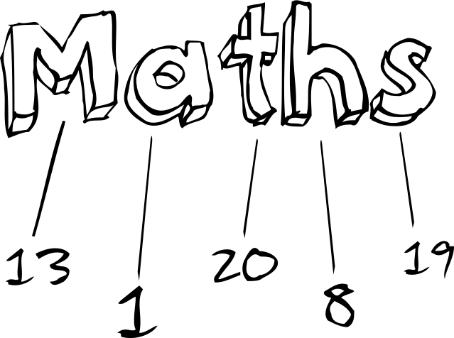 Relation and Uses of Mathematics in Other Subjects Essay