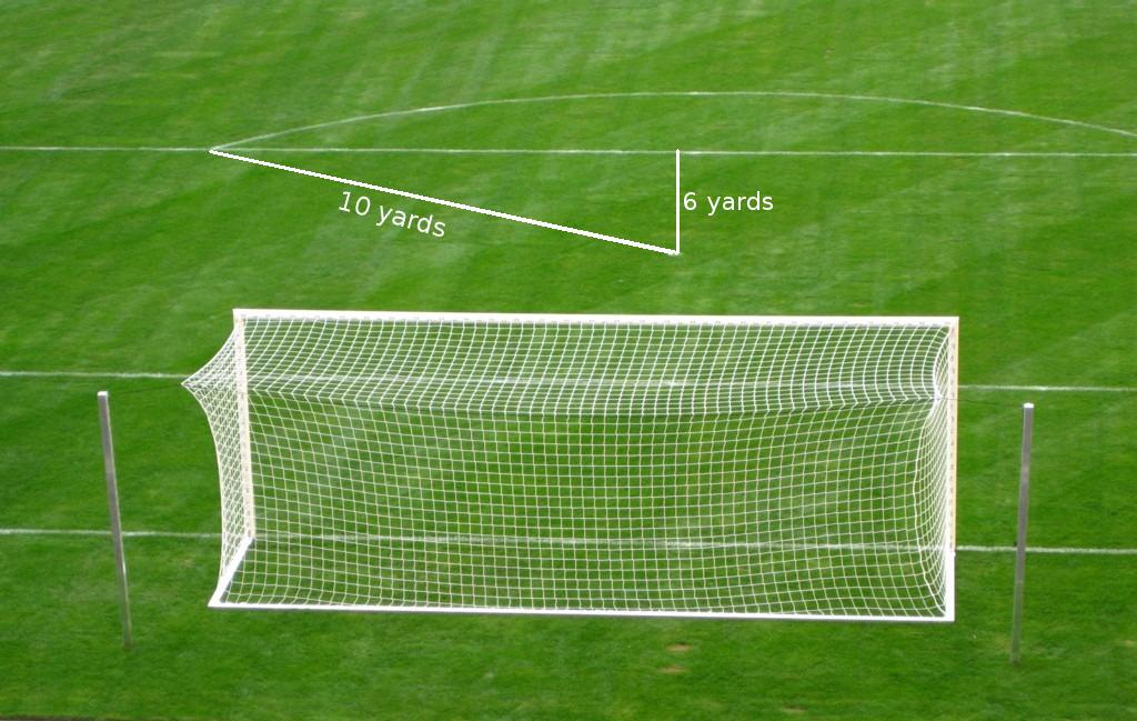 PenaltyD