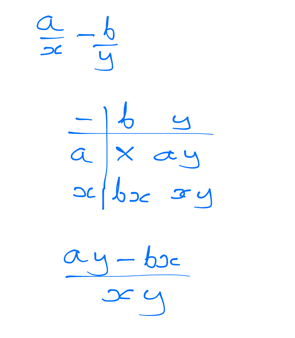 Subtracting Algebraic Fractions