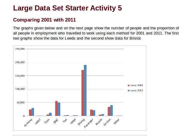 Large Data Sets – Activities